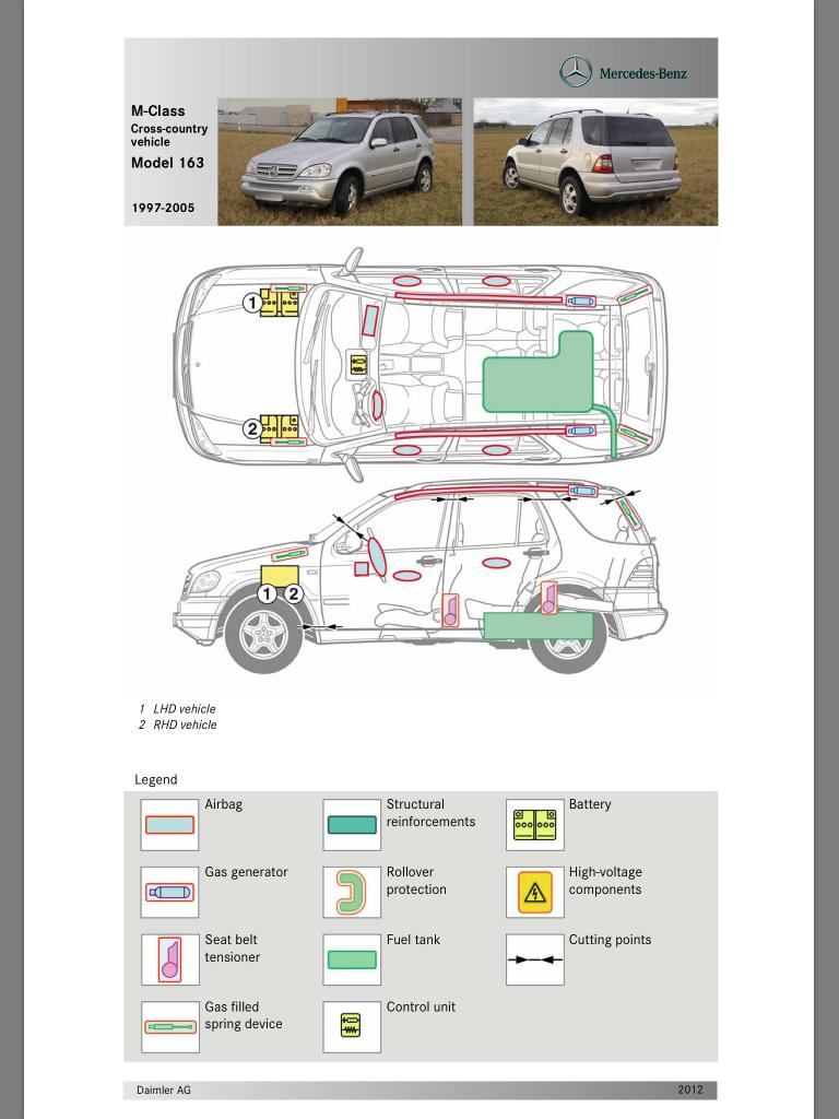 Cartões de Resgate para Automóveis Mercedes-Benz IMG_0095_zpse7fc143d