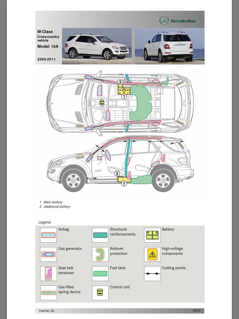 Cartões de Resgate para Automóveis Mercedes-Benz IMG_0096_zpsa4b1c57f