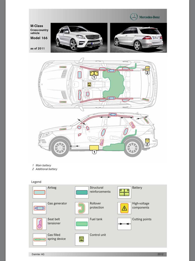 Cartões de Resgate para Automóveis Mercedes-Benz IMG_0098_zpsd01f1bd4