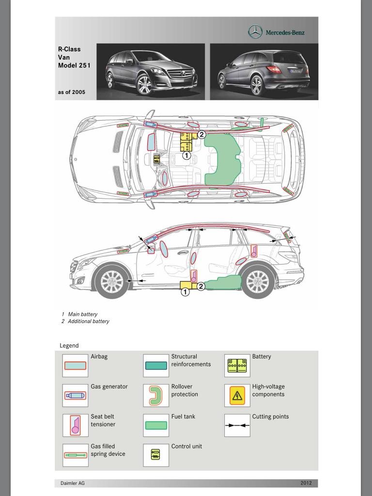 Cartões de Resgate para Automóveis Mercedes-Benz IMG_0101_zpsfafa213c