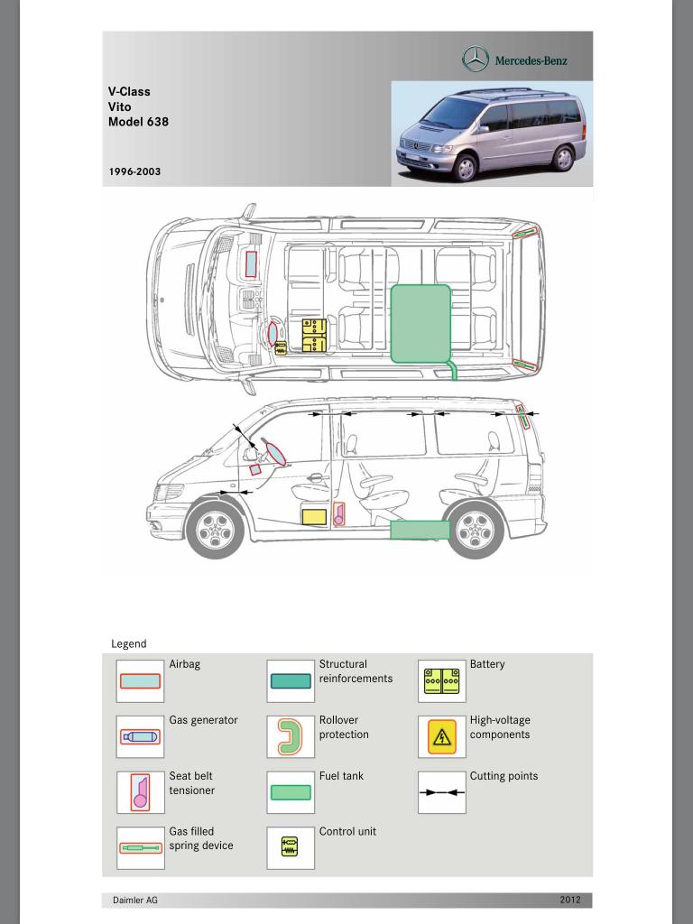 Cartões de Resgate para Automóveis Mercedes-Benz IMG_0104_zps9e9a49bf