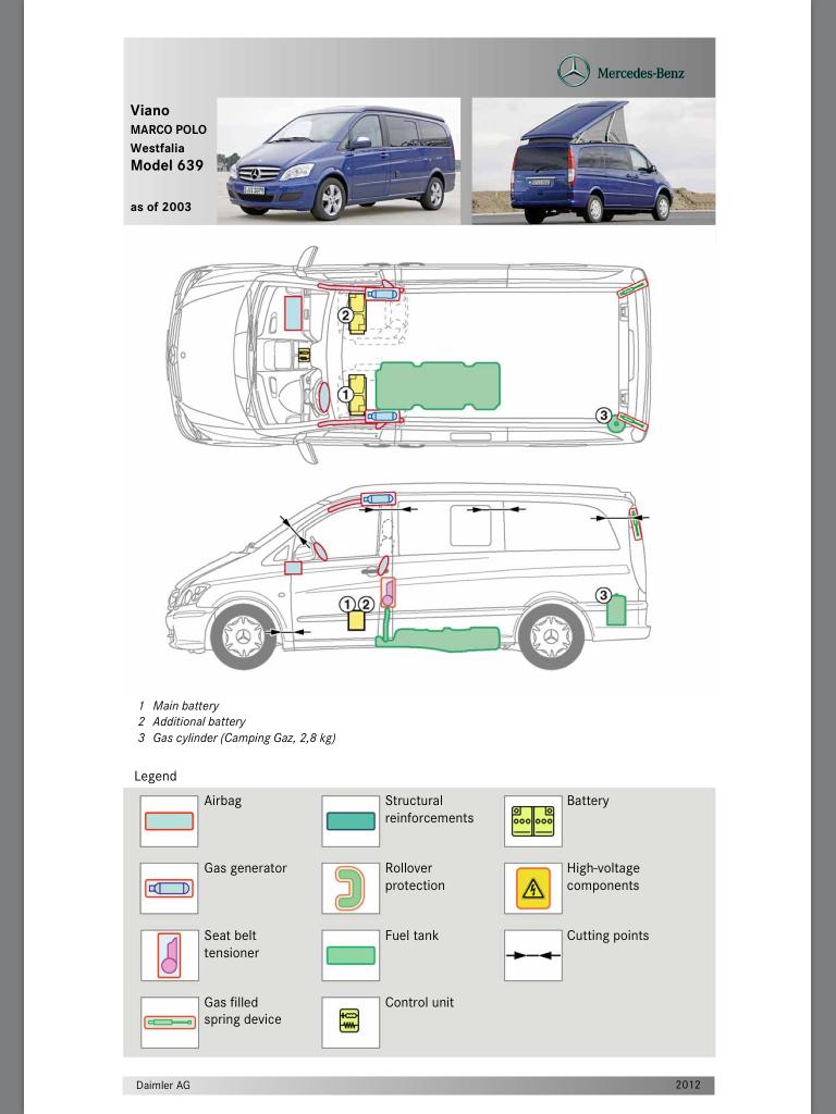 Cartões de Resgate para Automóveis Mercedes-Benz IMG_0107_zpsb1a8ffd1