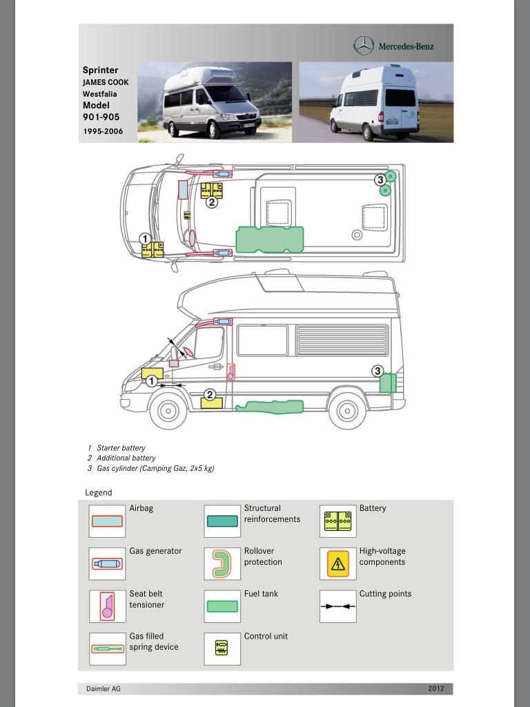 Cartões de Resgate para Automóveis Mercedes-Benz IMG_0108_zpsb22a1136