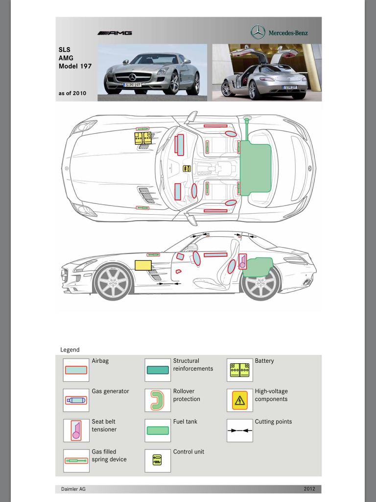 Cartões de Resgate para Automóveis Mercedes-Benz IMG_0110_zpsbc8ccdf7