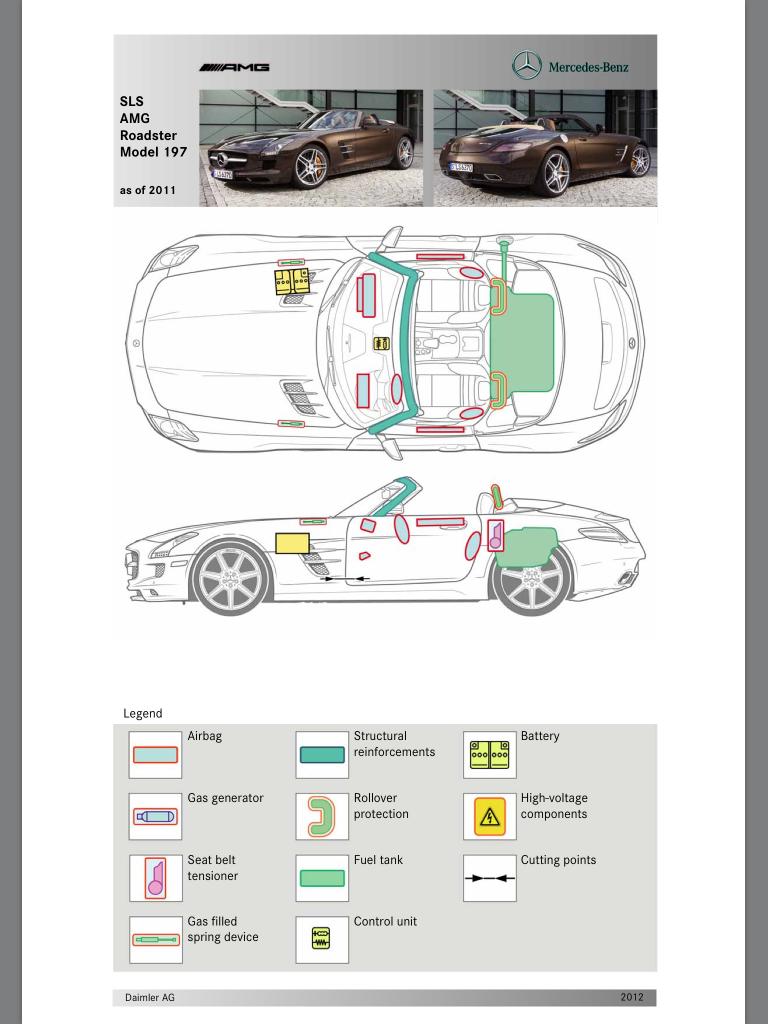 Cartões de Resgate para Automóveis Mercedes-Benz IMG_0111_zps75bab407