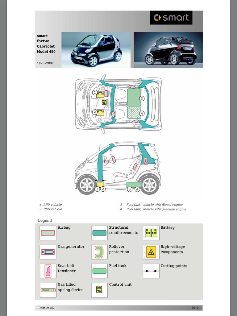 Cartões de Resgate para Automóveis Mercedes-Benz IMG_0114_zpsa58130e4