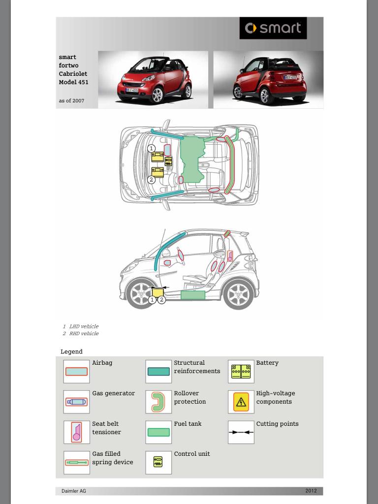 Cartões de Resgate para Automóveis Mercedes-Benz IMG_0116_zps2884611f