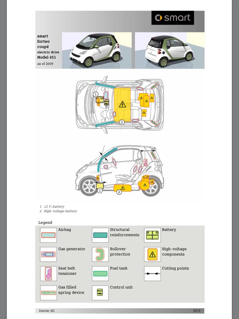 Cartões de Resgate para Automóveis Mercedes-Benz IMG_0117_zps6b53ce8a