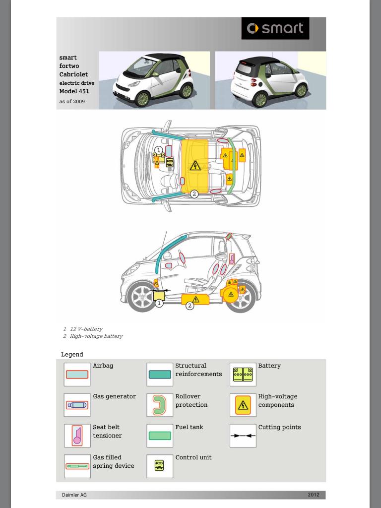 Cartões de Resgate para Automóveis Mercedes-Benz IMG_0118_zpsa69e4647