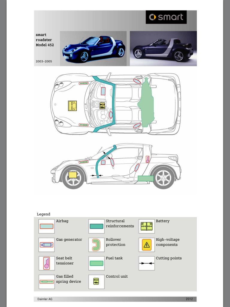 Cartões de Resgate para Automóveis Mercedes-Benz IMG_0119_zps79b5f0cd