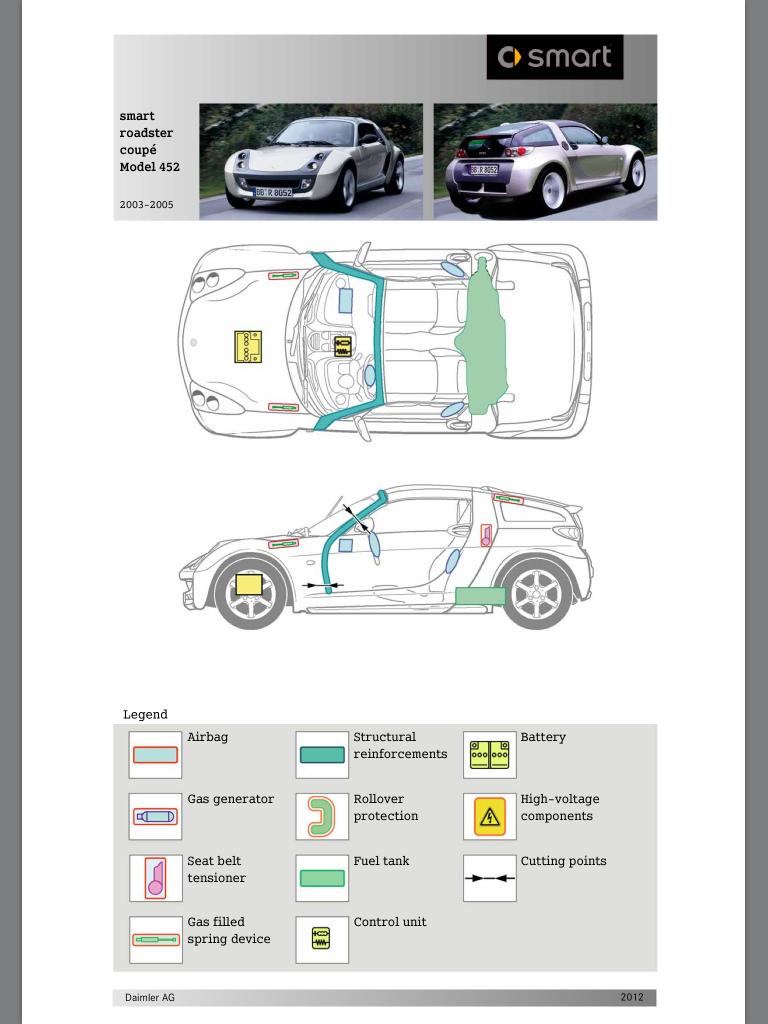Cartões de Resgate para Automóveis Mercedes-Benz IMG_0120_zps740290a8