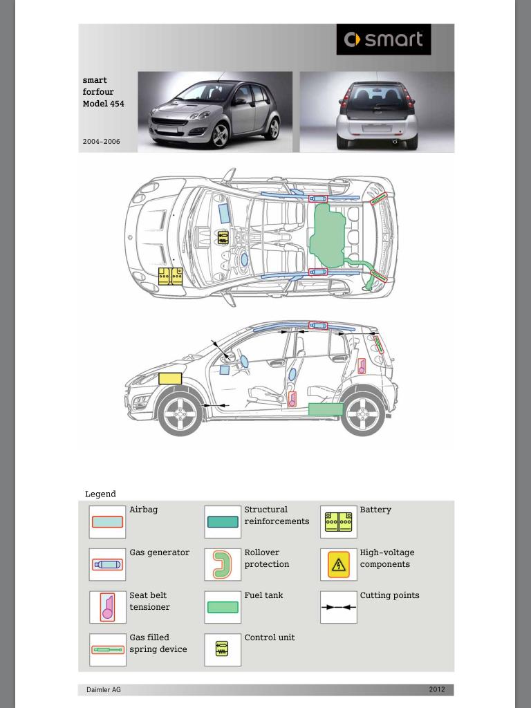 Cartões de Resgate para Automóveis Mercedes-Benz IMG_0121_zps840db787
