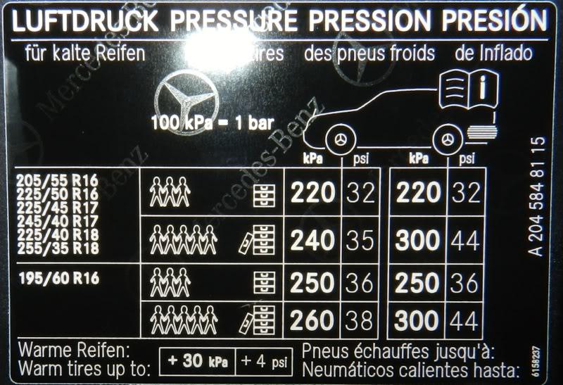 (C/S/W204): Medidas oficiais das rodas e pneus - Página 2 File-12