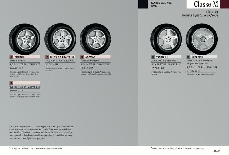 (W163): Medidas oficiais das rodas e pneus  File-42