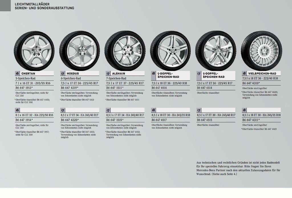 (CL203): Medidas oficiais das rodas e pneus File-706