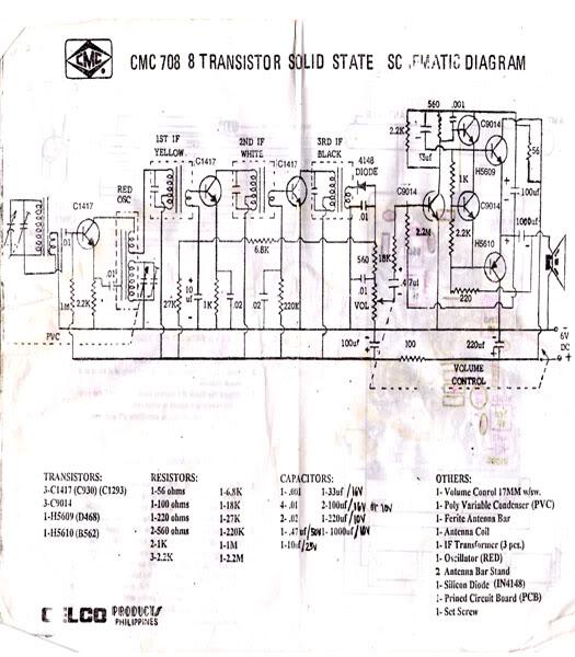 cmc 707 am radio receiver schematic diagram