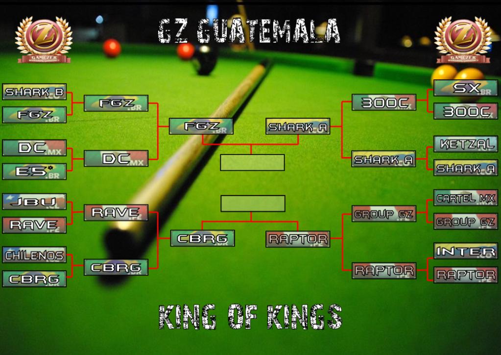King Ŏf Kings: Play Off PlayOffKingOfKings-2