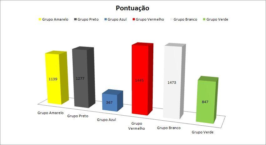 Pontuação - Pom Land 2012 Semttulo-3
