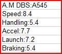 Aston Martin DBS Review StockStats-1