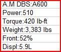 Aston Martin DBS Review TunedGoodStuff-1