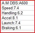 Aston Martin DBS Review TunedStats-1