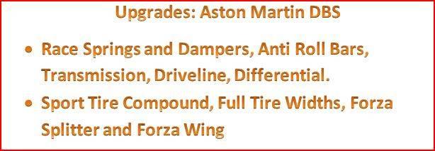 Aston Martin DBS Review Upgrades