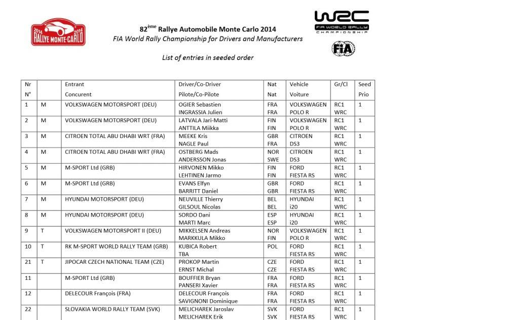 2014 Rallye Monte Carlo Entrymonte14_zpsc99e8d0c