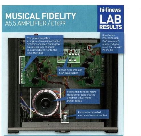 MUSICAL FIDELITY PARA B&W 804S. A55amp-1