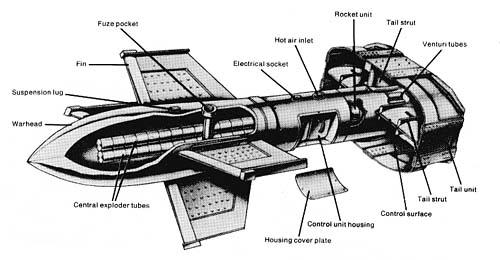 Hitlerove Tajne vojne projekte RuhastlX4