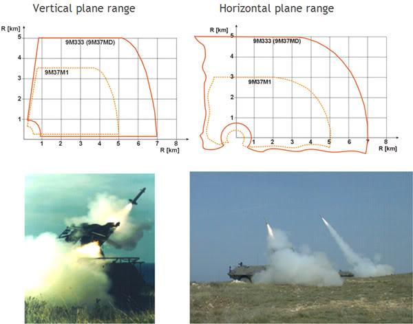 Croatian Defence Industry SRL_2
