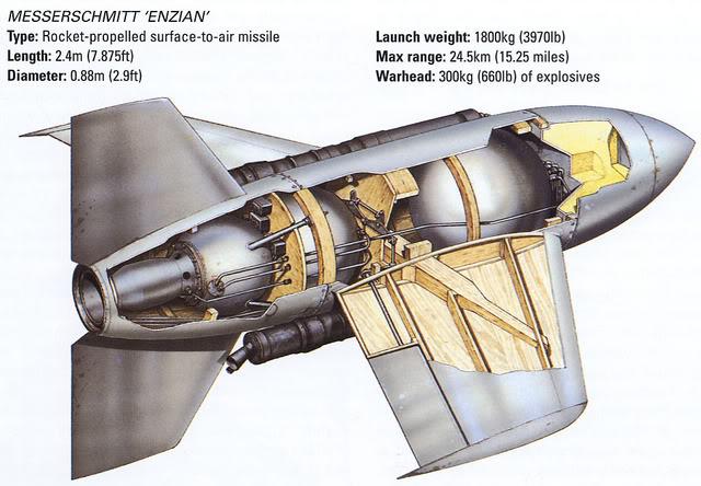 Hitlerove Tajne vojne projekte Enzianvb0