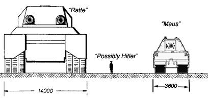Hitlerove Tajne vojne projekte Rat1