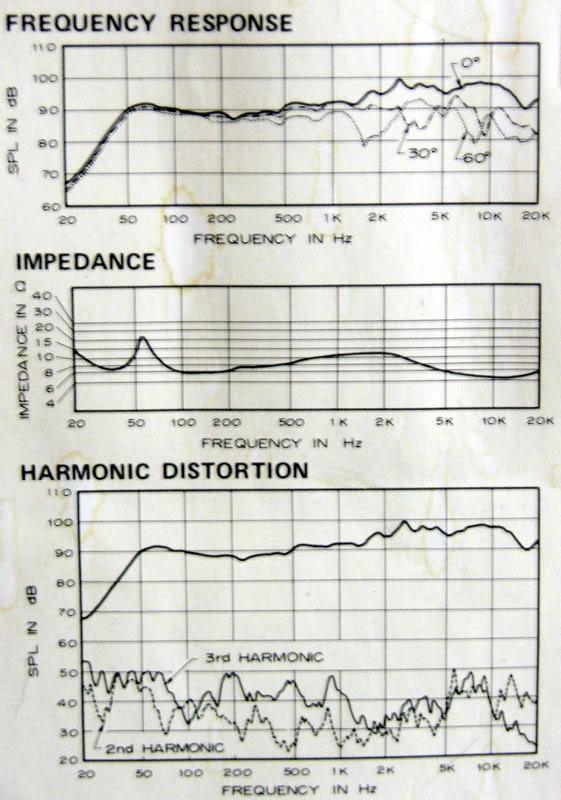 Que amplificador comprar? HPM100-Sticker