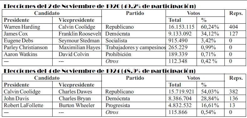 """Partida """"Cthulhu for  president"""" Periodico1_zps46d3b453"""