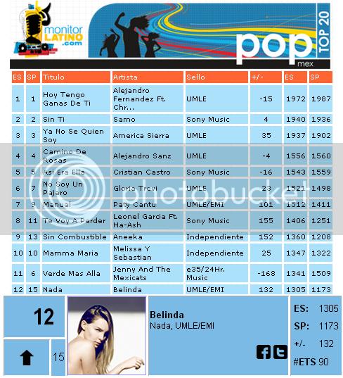 Charts/Ventas >> Nada (#19 Mx) - Página 2 Nada12