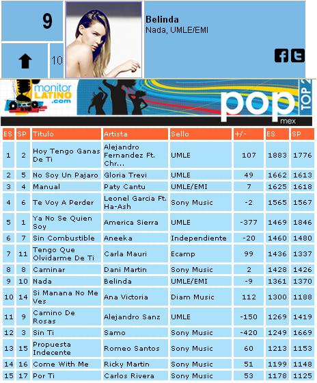 Charts/Ventas >> Nada (#19 Mx) - Página 2 Nada9