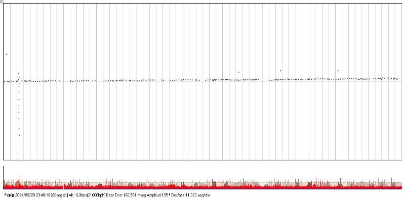 Fabriquer un chronocomparateur très bon marché. Chrono18