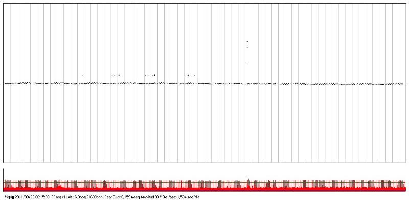 Fabriquer un chronocomparateur très bon marché. Chrono23-avec-croco