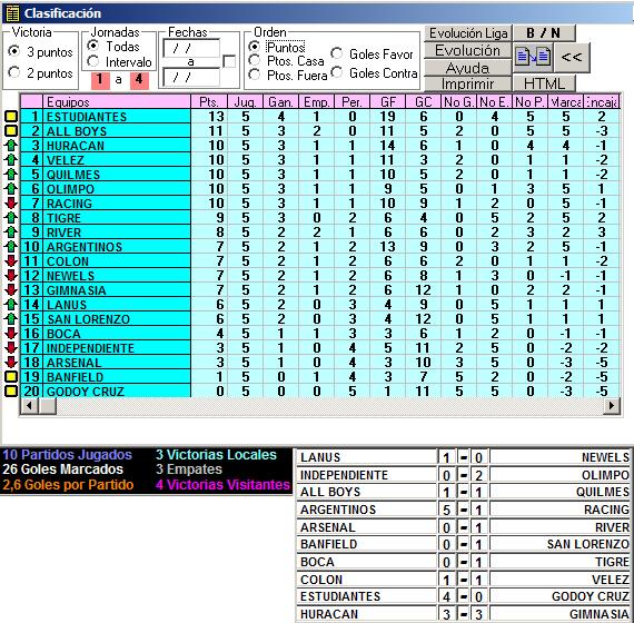 Tabla de posiciones fecha 5 Tabladeposicionesfecha5