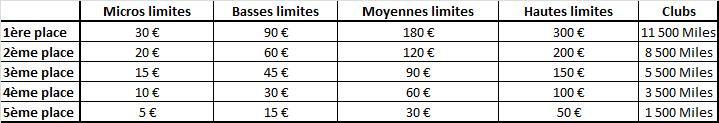 Hand Challenge des clubs de mai ! Challenges_interclubs-1