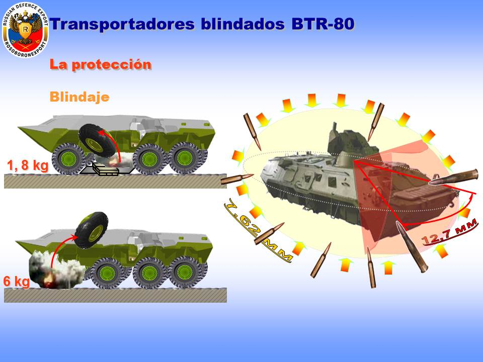 Russian Ground Forces: News #1 - Page 25 BTR80A1
