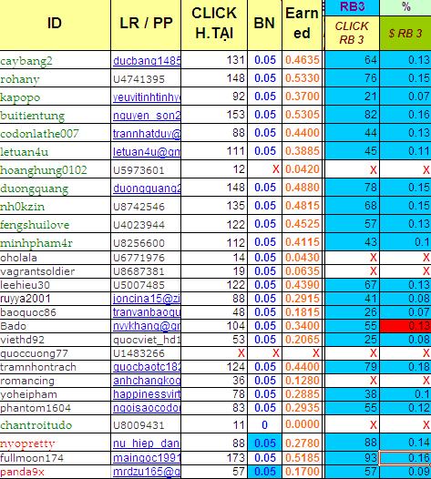 [HỒNG HOA HỘI] Tuyển Ref BUXCRAFT  {BN:0.05 - RefBack : 70%} Không cần proof - Page 4 RB3