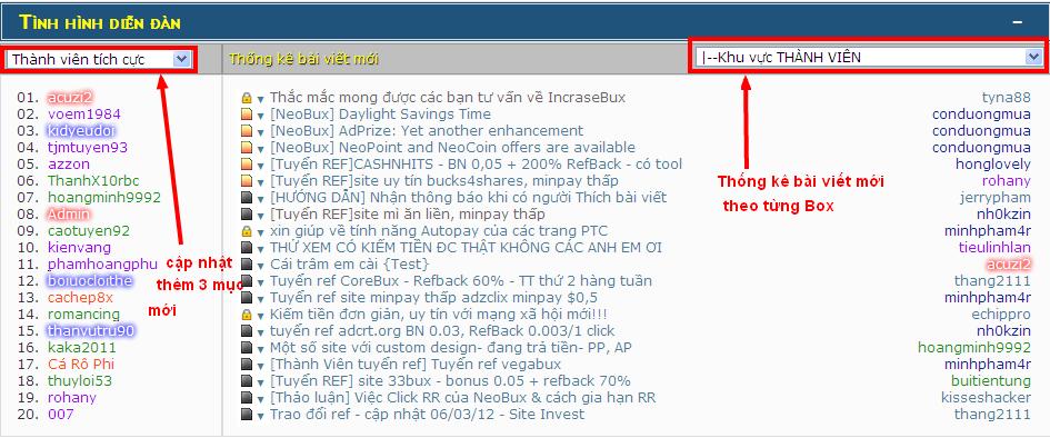 Hoàn thiện Giao diện diễn đàn bằng mã nguồn mới [PunBB] - Page 2 Capnhatbaiviettungbox