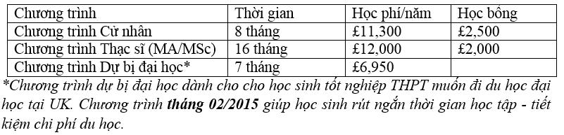 University of South Wales Qua Cảm Nhận Của Du Học Sinh Việt Nam BANGHOCPHI_zpsed4a429d