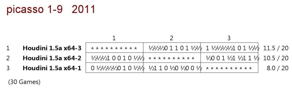 3 way test (aka test on rakatapun) Clipboard01-33