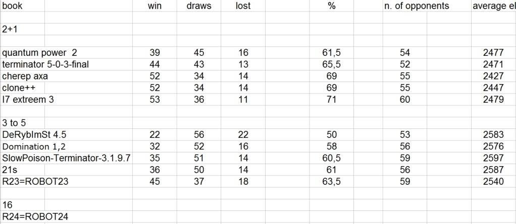 test on domination 1.2 - final (aka april games) Clipboard14