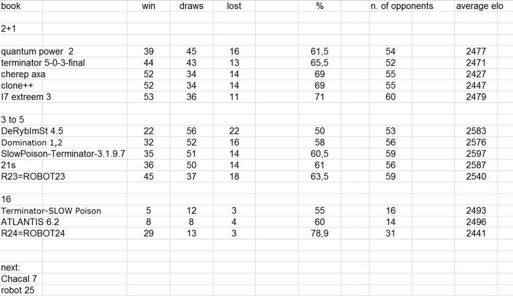 Test on atlantis 6.2 - final (aka april games) Clipboard23