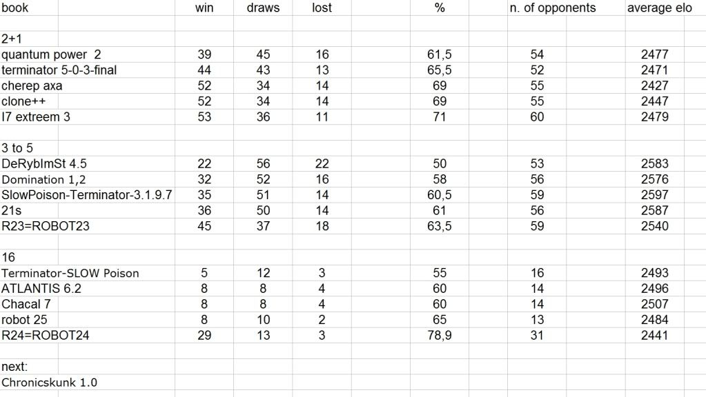 test on \r25-final (aka april games) Clipboard31