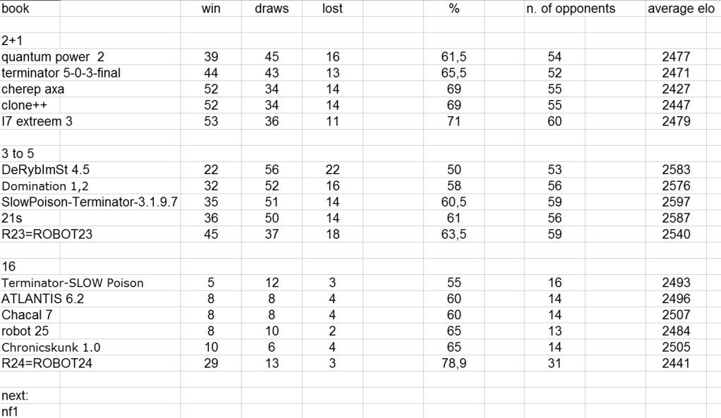 test on cronicskunk- final (aka april games) Clipboard32