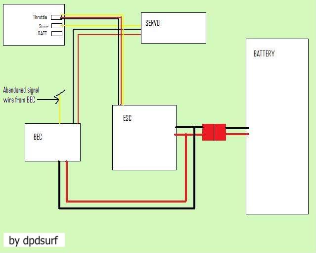 BEC de 5 Amp. Para ayuda servo de dirección. BECwiringdiagram